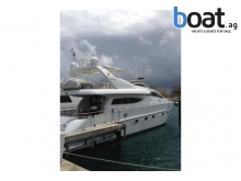 Antago Bank Owned Motoryacht